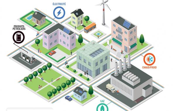 ALDREN : planification, action, énergie et climat