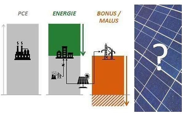 panneau photovoltaique-construction